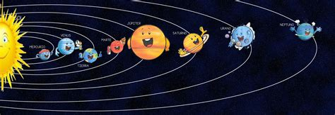 Cartel para presentar el Sistema Solar | El universo para ...