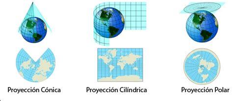 Cartografía 1: Las proyecciones cartográficas