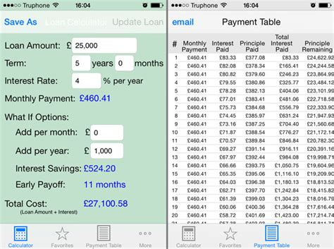 Cashing it in: Personal finance apps – the best and the ...