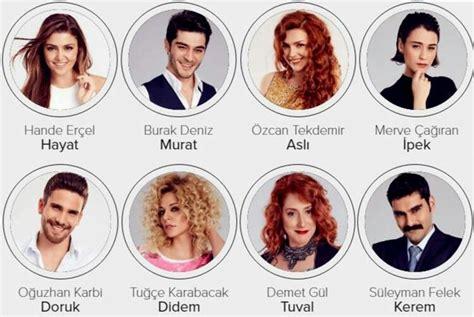#cast Ask laftan anlamaz   Celebrity couples, Turkish ...