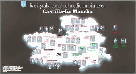 Castilla La Mancha?... suspensa en medio ambiente!!!