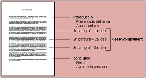 català 2 ESO: Text argumentatiu