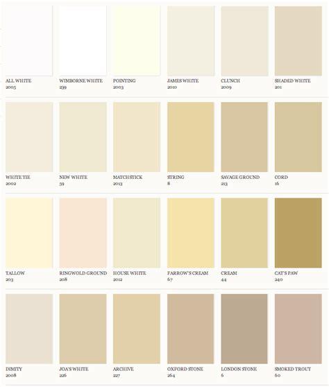 Catalogo de colores paredes   Imagui