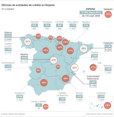 Cataluña, Valencia, Madrid y Galicia reducen más del 20% ...