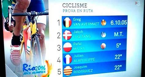 ¿Catalunya participa en los Juegos Olímpicos de Río de ...