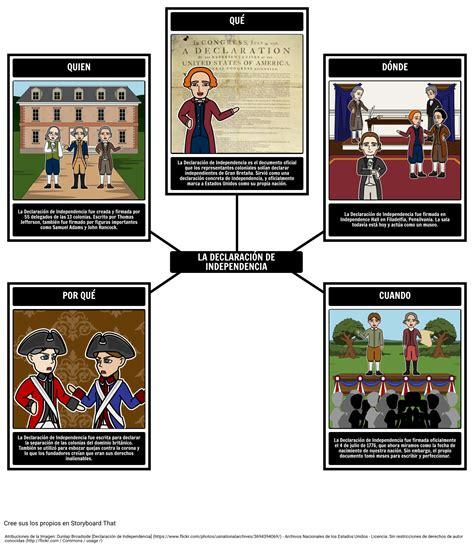 Causas de la Revolución Americana Planes de Lección ...