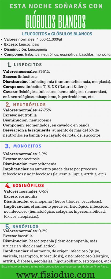 CAUSAS DE MONOCITOSIS PDF