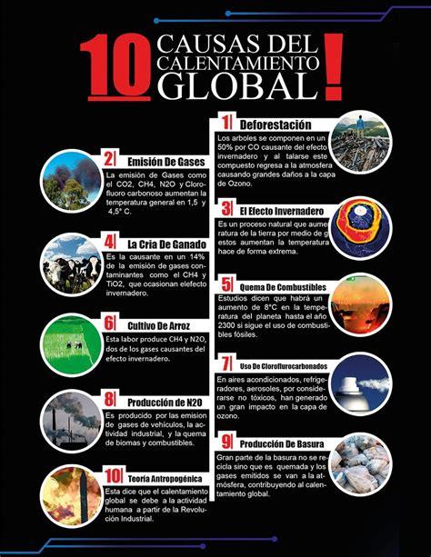 Causas Y Consecuencias Del Calentamiento Global   NoCreasNada
