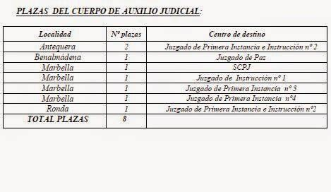 CCOO Justicia   Cantabria: Convocatorias de comisiones de ...