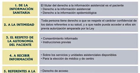 CELADORES ONLINE de INSTITUCIONES SANITARIAS: Ley de ...