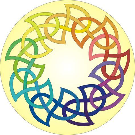 Celtic Reiki Attunements – Reiki Attunement Courses