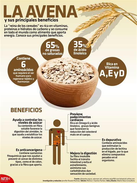 cemuvenezuela: AVENA: Propiedades y beneficios