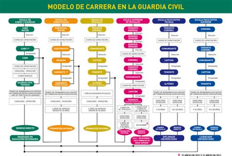 Centro Andaluz Estudios y Entrenamiento   3/33   Blog ...