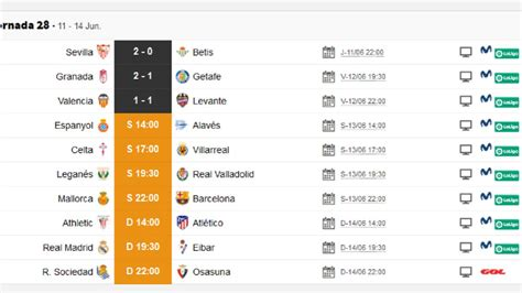 Cercanamente Decorar arco futbol de hoy liga española ...