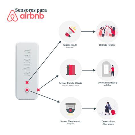Cerradura inteligente Raixer Pro | Abre puertas a distancia