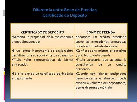 CERTIFICADO DE DEPOSITO, BONO DE PRENDA Y CERTIFICADO ...