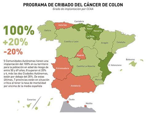 Ceuta sigue acortando los plazos de implantación del ...
