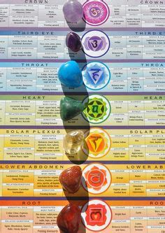 chakra hand signs   Google Search   Metaphysics and ...