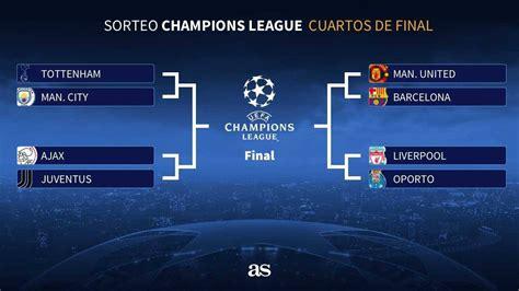 Champions: El ganador del United Barça se medirá ante ...
