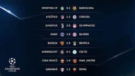 Champions League 2017 18: Resultados de la jornada 2 de ...