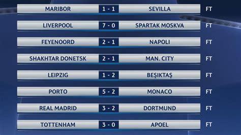 Champions League 2017 18: Resultados y clasificación de la ...