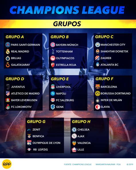 Champions League 2019 20: fase de grupos, calendario ...