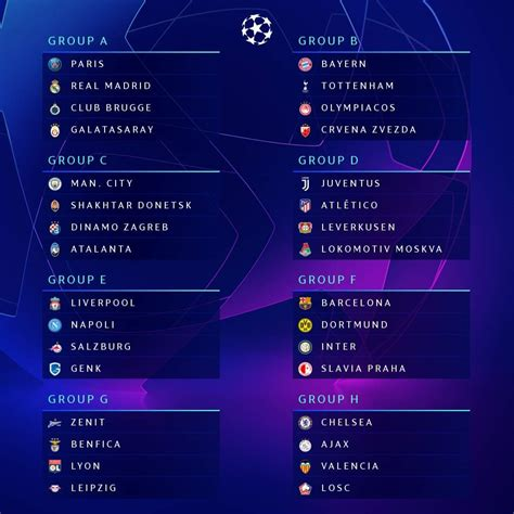Champions League 2019 2020   FNT | FútbolNewsToday ...