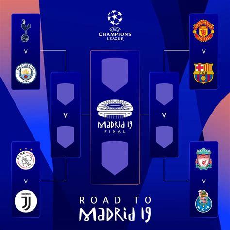 Champions League 2019: Las llaves que dejó el sorteo de ...