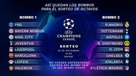 Champions League: ¿Cuándo es el sorteo de octavos de final?