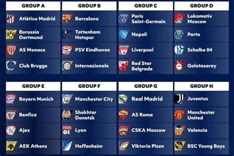 Champions League Draw 2018 19: Schedule of Dates for Group ...