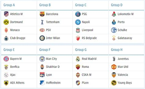 Champions League group stage draw 2018 19 and Pot clubs Teams