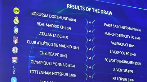 Champions League: ¡Sorteados los octavos de final!   UEFA ...