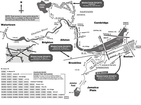 Charles River Bridge Distances, Map, and Running Time ...