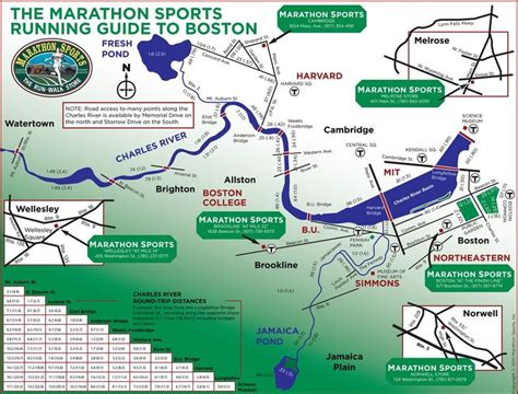 Charles River Running Route Map With Mileage | Health ...