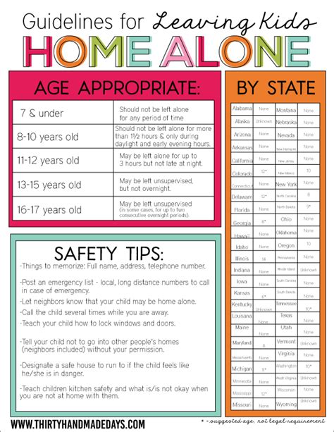Chart Lays Out Age Guidelines For Leaving Kids Home Alone