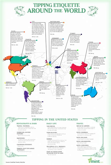 Chart on tipping etiquettes around the world   Travel On ...