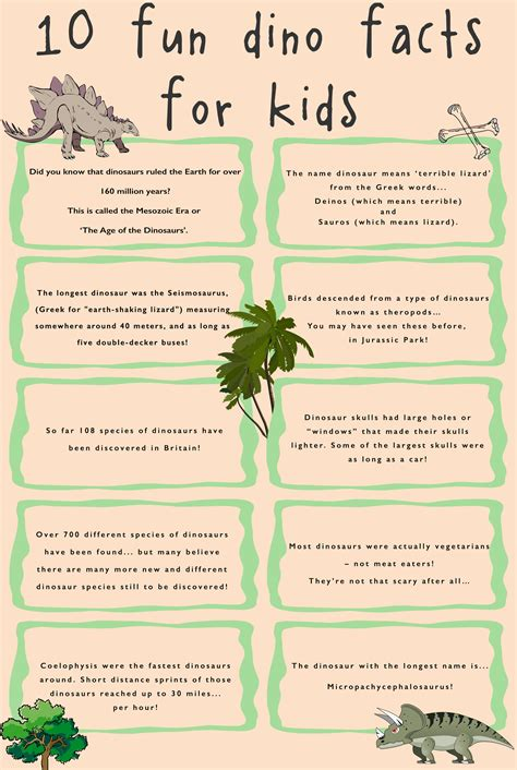 Check out our 10 favourite fun dino facts for kids ...