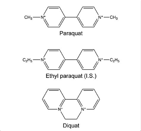 Chemical structures of paraquat, ethyl paraquat, and ...