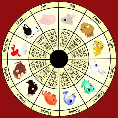 Chinese Zodiac Calendar Chinese Astrology A Strong Pastime ...