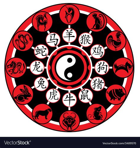 Chinese zodiac wheel with signs Royalty Free Vector Image