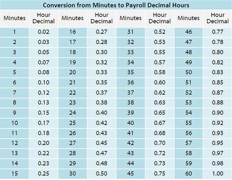 Chronotek – Smart Time Tracking