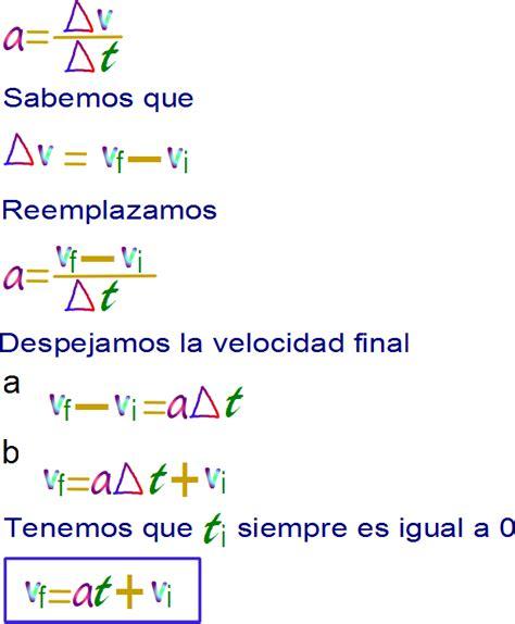 Ciencias de Joseleg: Deducción de las ecuaciones del MRUV