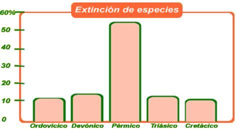 Ciencias Naturales Colegio Ciudad de Piendamó: OCTAVO ...