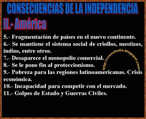 Ciencias Sociales: Consecuencias de la Independencia