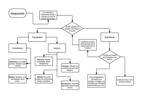 Ciencias Sociales en breve: mayo 2012