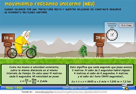 CINEMÁTICA DE UNA PARTÍCULA: MOVIMIENTO RECTILÍNEO UNIFORME