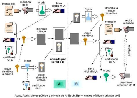 CIPRES UPM. Estudio de situación del comercio electrónico ...