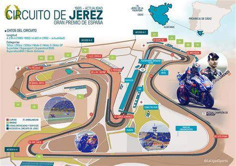 Circuitos de motos de Jerez de la Frontera | Domestika