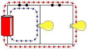 Circuitos en paralelo   fisica