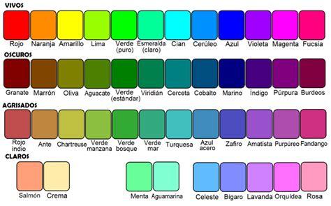 circulo cromatico de 24 colores con nombres   Buscar con ...